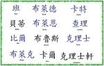 kanji-names-b-c